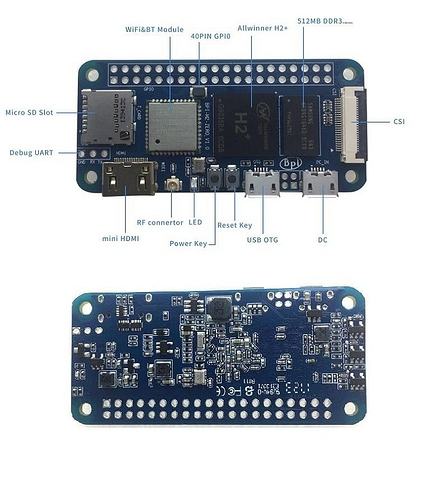 Banana PI M2 Zero Interfaces